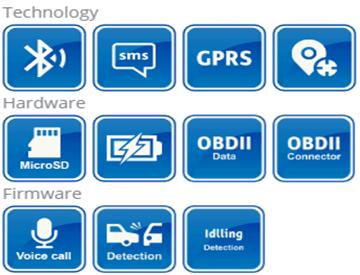 GPS Tracker FMB001 Teltonika Fleet Management Vehicle Security System