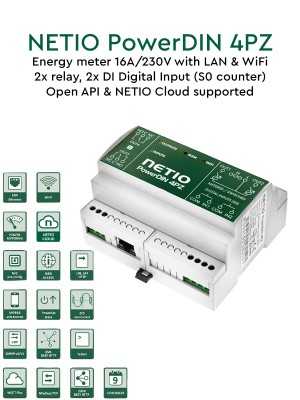 Netio - PowerDIN 4PZ_Photo_1